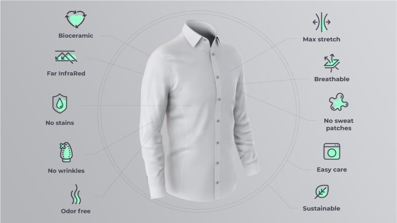 Sepiia, las prendas 3.0 que consigue mejorar la salud