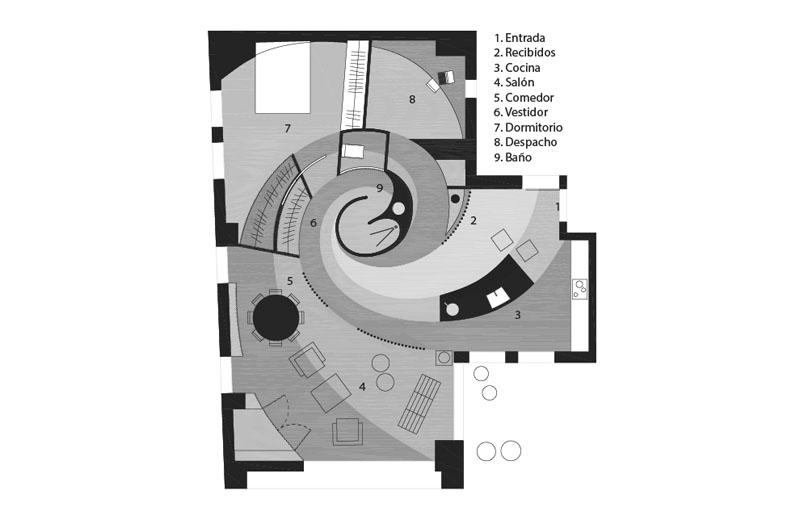 Programa en espiral por Raúl Almenara