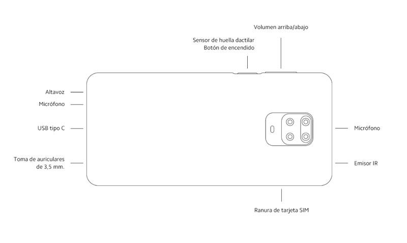 Comprar Xiaomi Redmi Note 9 y 9 Pro ¿Merece la pena?