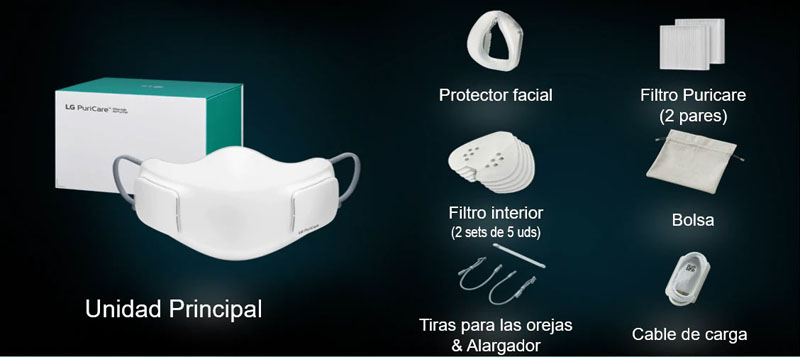 LG Puricare Air Purifying Mask: Todo lo que debes saber