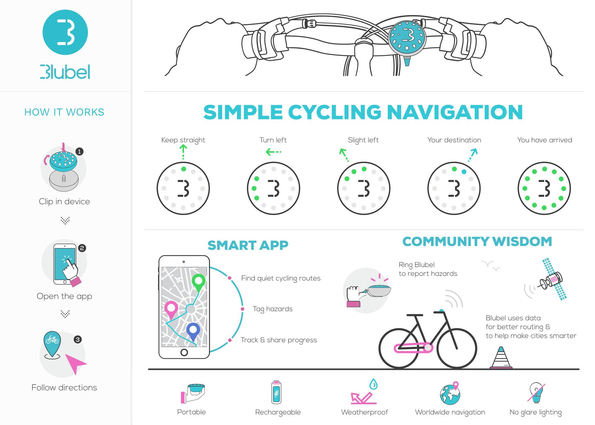 Blubel_timbre_navetador-04 Blubel: Un navegador inteligente para bicis