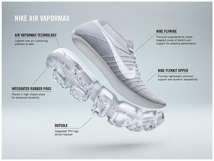 cheap for discount a7d90 d9ad8 Nuevas Zapatillas Nike Air VaporMax | Neo2 Magazine