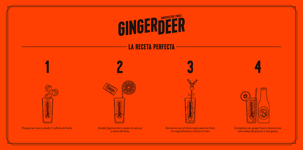 Jägermeister Ginger Deer: El Cóctel del Mes