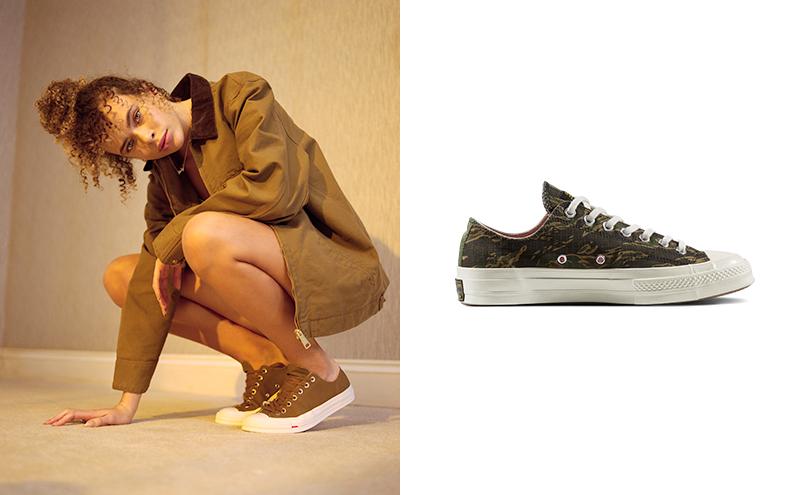 Streetwear & Workwear