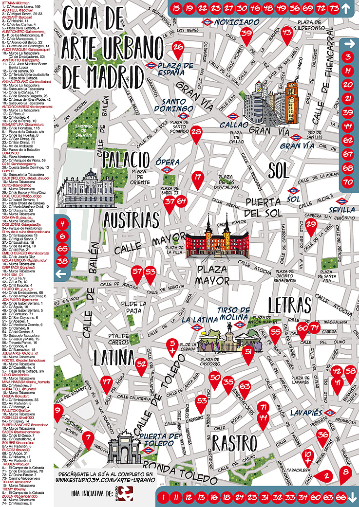 Guía de Arte Urbano de Madrid