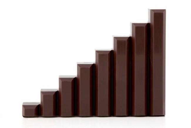 5.5 DESIGNERS Y EL CHOCOLATE